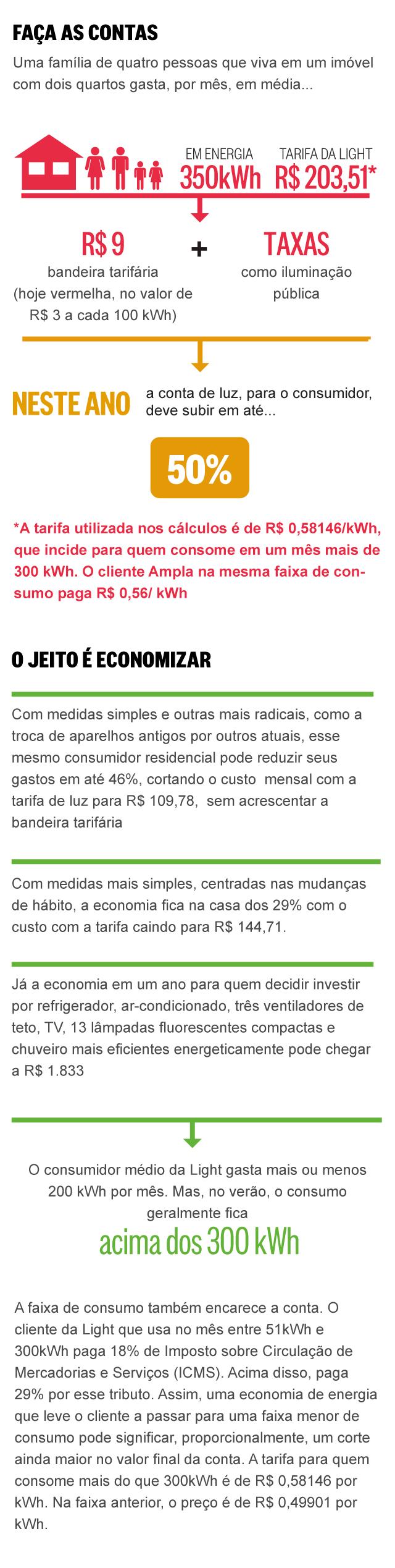 A troca do ar-condicionado pelo ventilador nos dias mais amenos, por  exemplo, pode ajudar o cliente a se manter na faixa de 18% de ICMS, cuja  tarifa por kWh ... 428da5ca8a
